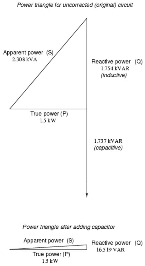 power factor correction using inductor the electric power factor correction