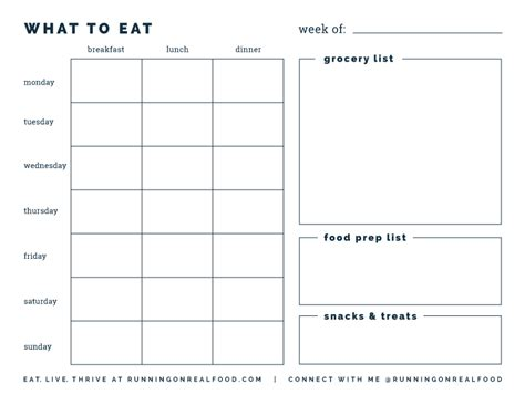 food planner journal cooking content creator never run out of things to about again that never ends books free printable weekly meal planner it now