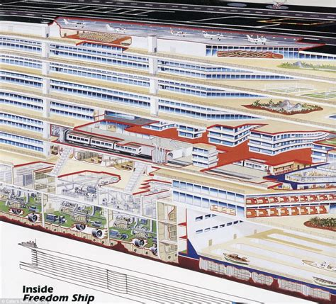 Cross Section Of The World by The Mile Floating City Complete With