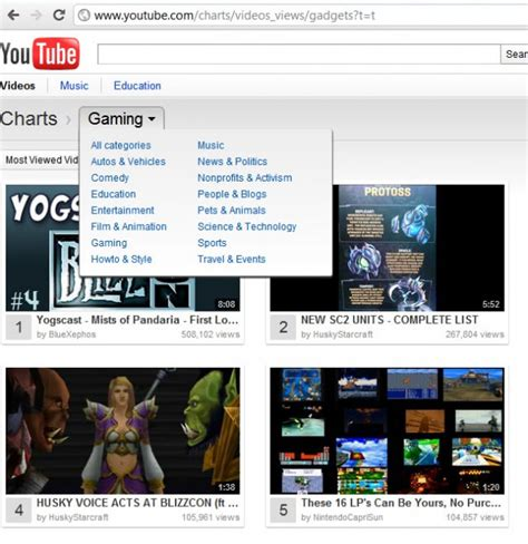 youtube videos news and tips ghacks technology news youtube charts ghacks tech news