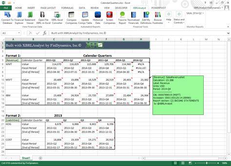 Calendar Comparison Findynamics Comparison By Calendar Quarters