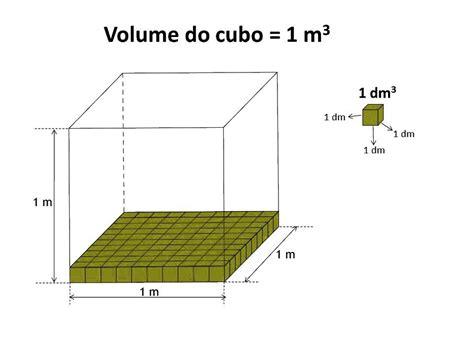 cuantos metros cuadrados es un metro cubico metro c 250 bico youtube