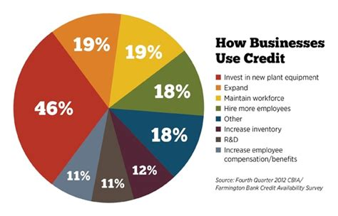 improve credit score archives credit firm credit firm business credit charlotte nc credit repair charlotte nc