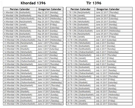 Iranian Calendar Calendar Iranianprofessionals Co