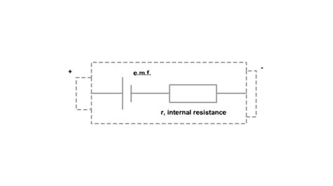 what is a resistor bitesize what is a resistor bitesize 28 images intermediate 2 bitesize physics series and