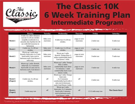 To 10k 6 Weeks by The Classic Race Layton Utah September 10k 5k 3k Kidsk