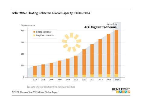 Gordengordynkordentirai Blackout 100 Import Original la decade della crescita delle fonti energetiche