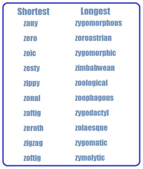 4 Letter Words That Start With Z adjectives that start with z