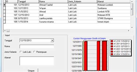 delphi grafik tutorial membuat grafik dari database di delphi tutorial delphi