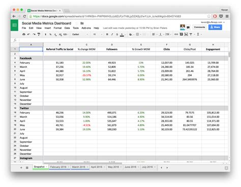 Take Back Your Time With These 10 Ready Made Spreadsheet Templates And Our Top Tips And Time Social Media Metrics Report Template