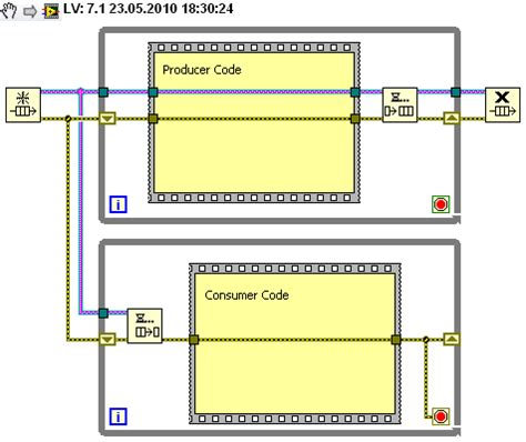 labview design pattern community nugget 22 08 2010 advanced producer consumer