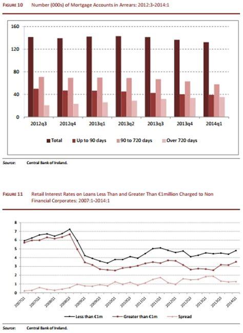 irish economy 2015 2014 facts innovation news irish economy 2014 growth to remain strong in 2014 2015