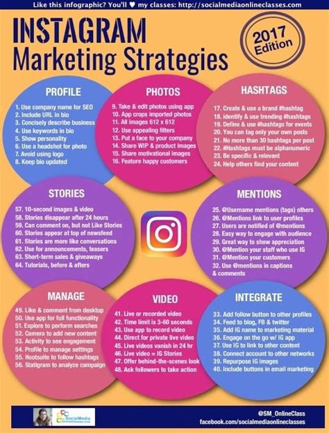 instagram marketing social media marketing guide how to gain more followers with step by step strategies and hacks books infographic ideas 187 infographic instagram best free