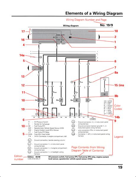 audi wiring diagram symbols excerpt audi technical service audi how to