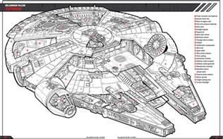 millenium falcon floor plan review