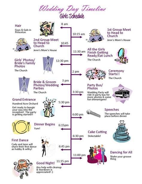wedding timeline template images
