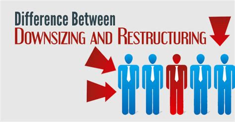 Restructuring Mba by Difference Between Downsizing And Restructuring Wisestep