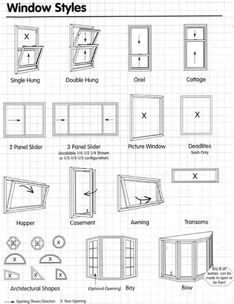 Bow Window Construction Detail window operating styles vinyl design