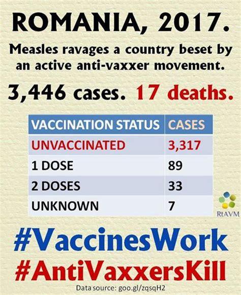 Anti Vaccine Meme - refutations to anti vaccine memes rtavm