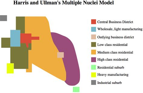 Define Bedroom Community Ap Human Geography Socio 201 Study Guide 2012 13 Dr Dumas Instructor Dr