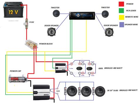 renault speakers wiring diagram free wiring