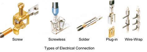 magnificent types of circuit connection photos