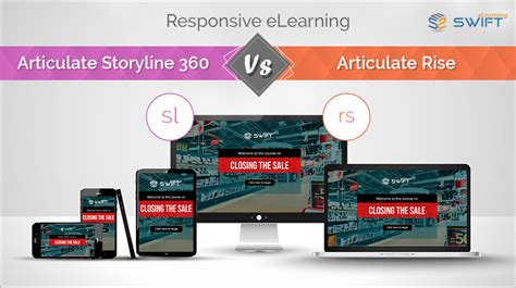Responsive Elearning Articulate Storyline 360 Vs Articulate Rise With Sle Elearning Course Storyline 360 Templates