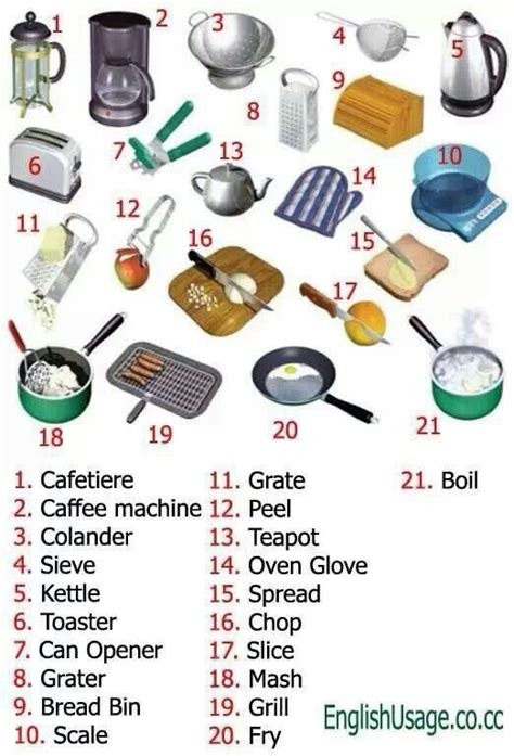 Things In The Kitchen Vocabulary by Vocabulary Kitchen Tools And Utensils