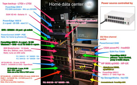 my home data center ve2cuy