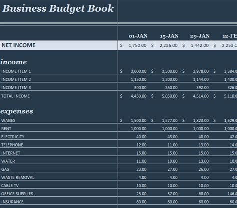Budget Book Template business budget book my excel templates
