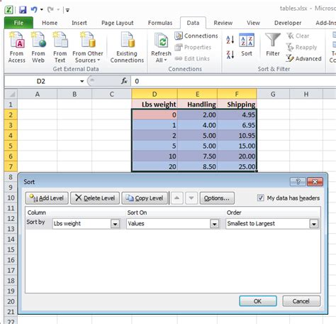 Lookup In Excel Lookup Functions In Excel 2010 Vlookup And Hlookup How To
