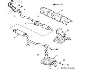 Saab Exhaust System Parts Saab 9 3 Inlet And Exhaust System Exhaust System