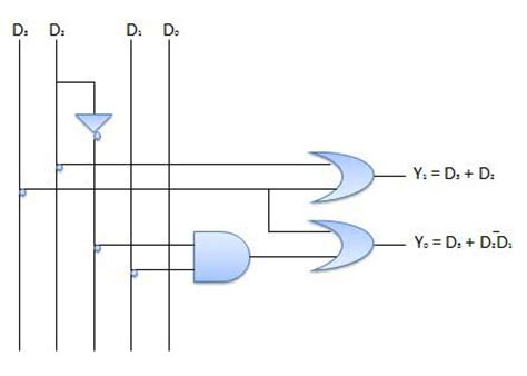 tutorialspoint logic gates combinational circuits