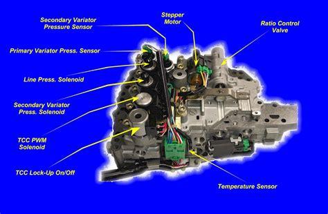 nissan rogue transmission problems 2010 2008 nissan rogue transmission problems autos post