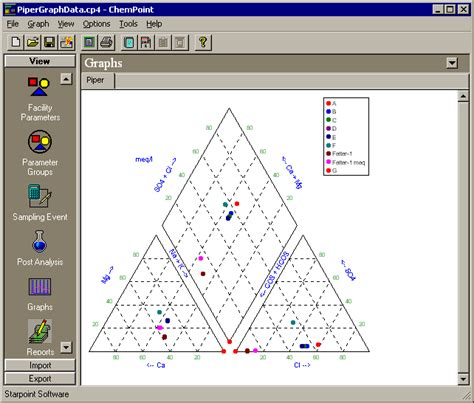 piper diagram software chempoint graphs