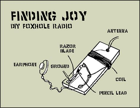 Create Building Plans finding joy diy foxhole radio plans flickr photo sharing