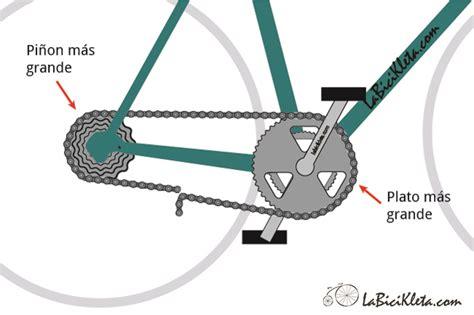 cadena de moto muy tensa conoce las medidas para la cadena de tu bicicleta la