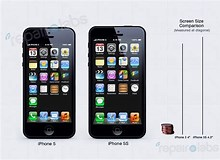 Image result for What Is the Size of iPhone 5s?