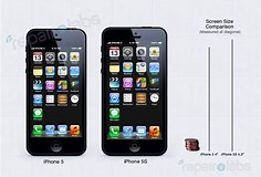 Image result for iphone 5s screen size. Size: 236 x 160. Source: www.prweb.com