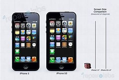 Image result for iphone 5s size. Size: 239 x 160. Source: www.prweb.com