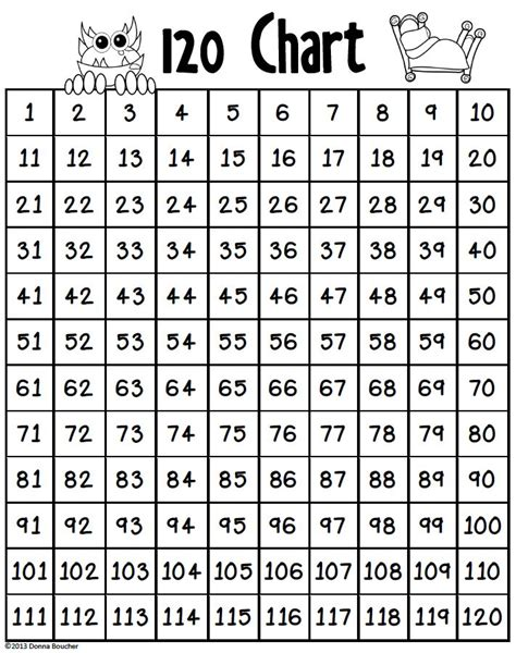 free printable hundreds chart to 120 blank chart1 120 http www pinterest com joelle96 math