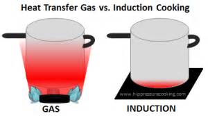 induction geyser vs heat 7 do s don ts of pressure cooking with induction hip pressure cooking