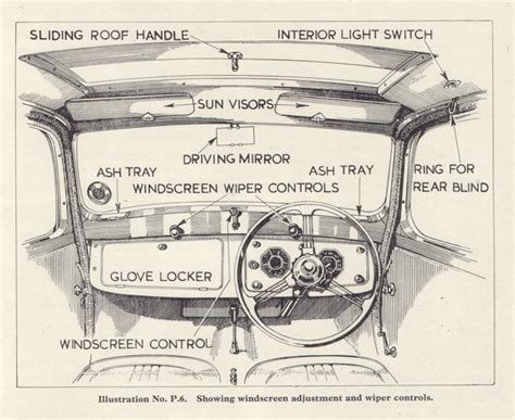 car interior parts diagram car interior parts 2015 best auto reviews