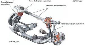 Car Shocks Types Types Of Car Suspensions Pictures To Pin On