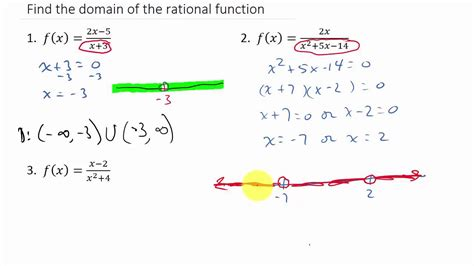 finding the domain and range of a function worksheet domain and range of rational functions worksheet with