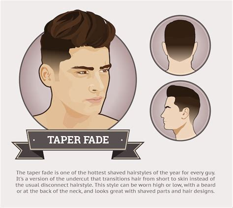 Hairstyle Classes In Omaha by Design Taxi Infographic Look Trendy With These Six