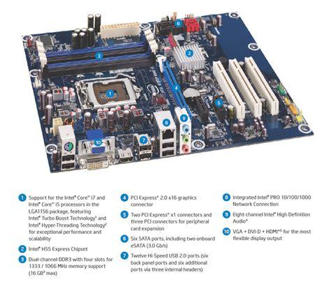 I7 870 2 9 Box Sc 1156 intel socket 1156 intel h55 ddr3 a gbe atx motherboard