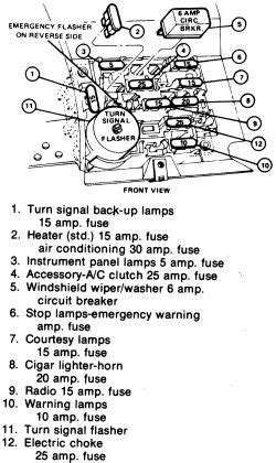 1986 Mustang fuse box diagram - Ford Mustang Forum