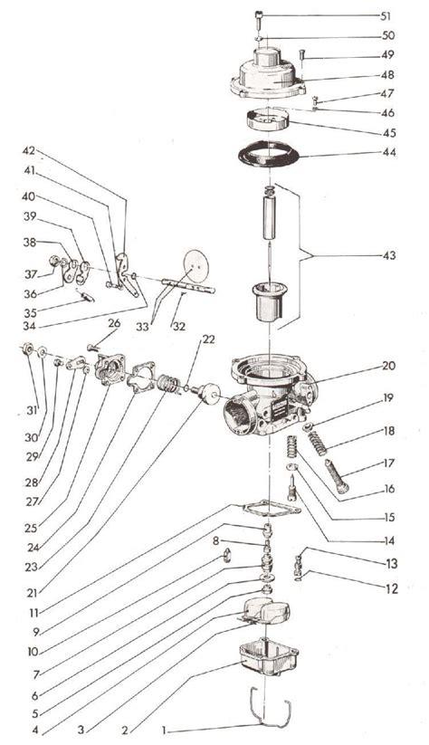 wacker diagram wacker bs60y parts diagram wacker plate ter parts list