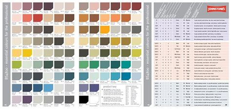 pin paints shade cardjpg on
